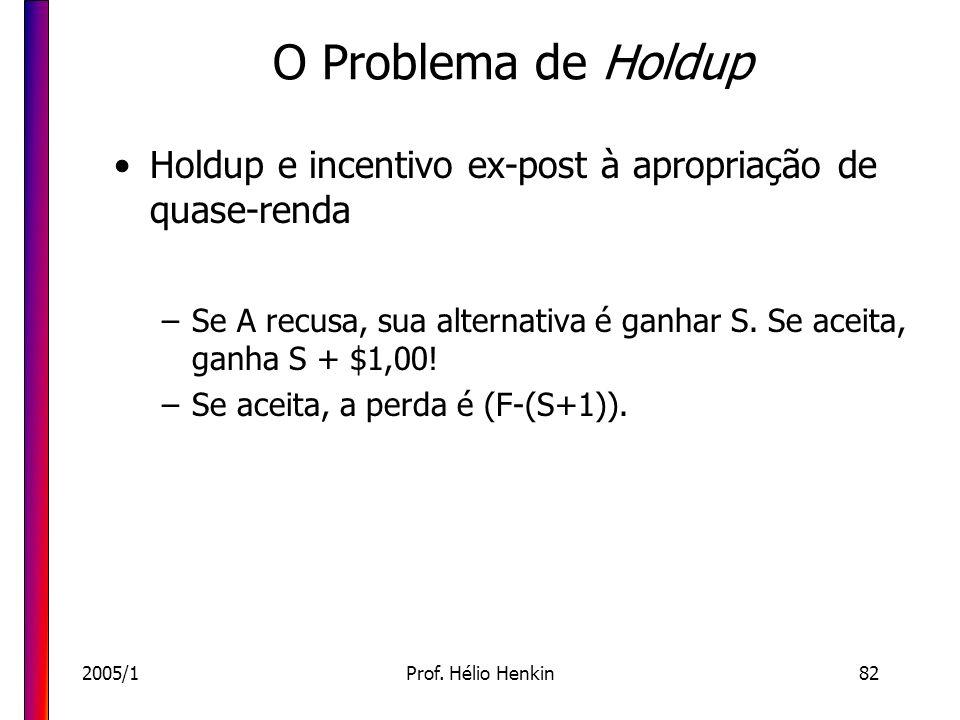 O Problema de Holdup Holdup e incentivo ex-post à apropriação de quase-renda. Se A recusa, sua alternativa é ganhar S. Se aceita, ganha S + $1,00!