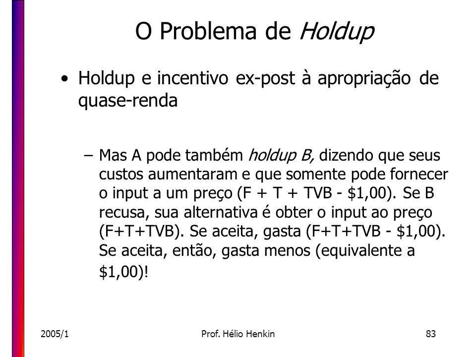 O Problema de HoldupHoldup e incentivo ex-post à apropriação de quase-renda.