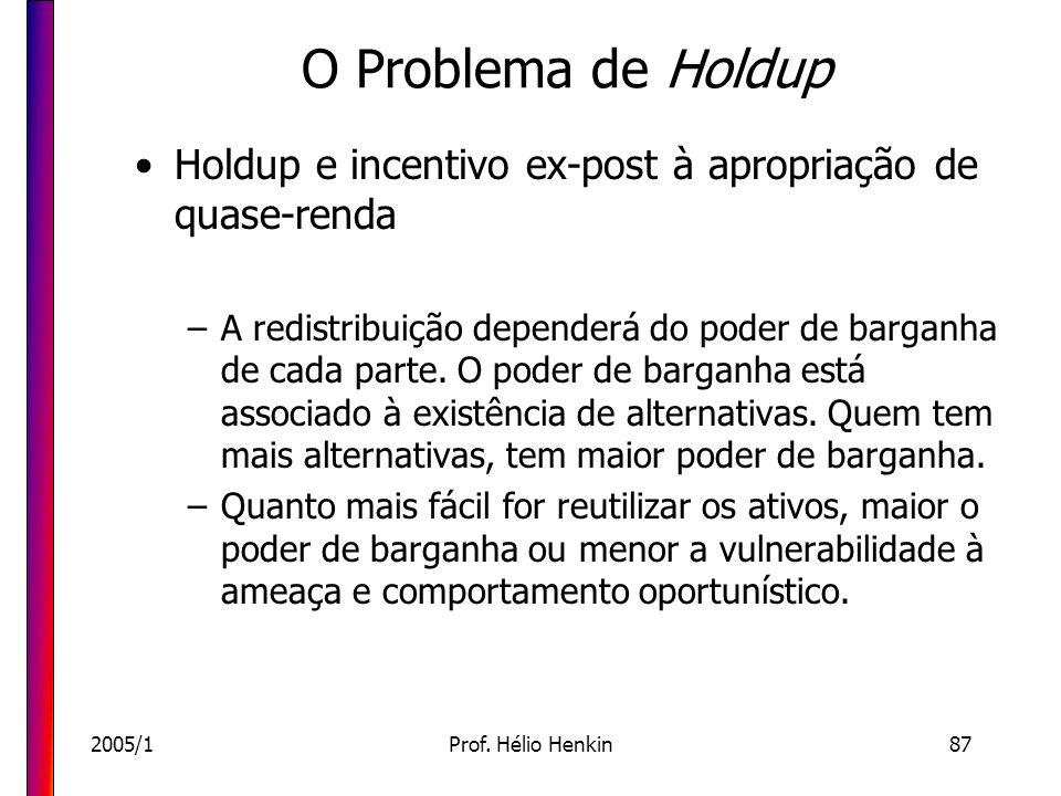 O Problema de Holdup Holdup e incentivo ex-post à apropriação de quase-renda.