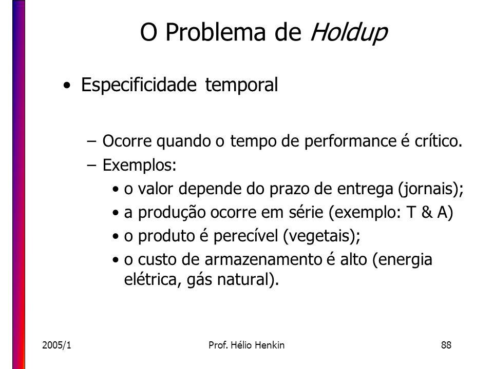 O Problema de Holdup Especificidade temporal