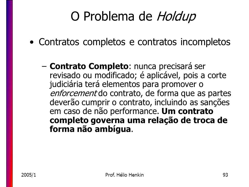 O Problema de Holdup Contratos completos e contratos incompletos