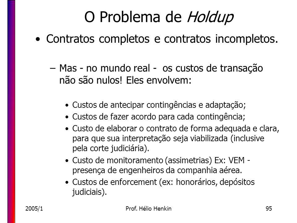 O Problema de Holdup Contratos completos e contratos incompletos.