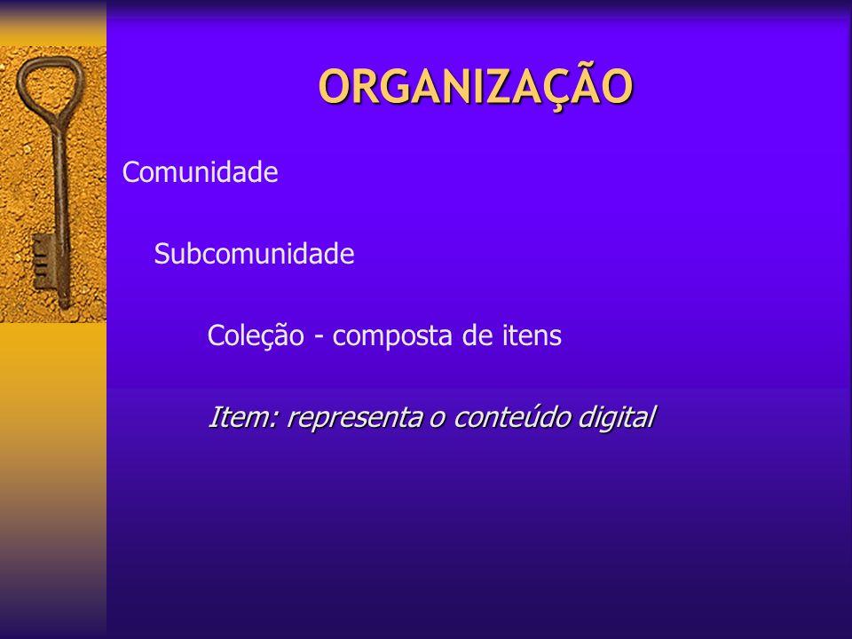 ORGANIZAÇÃO Comunidade Subcomunidade Coleção - composta de itens
