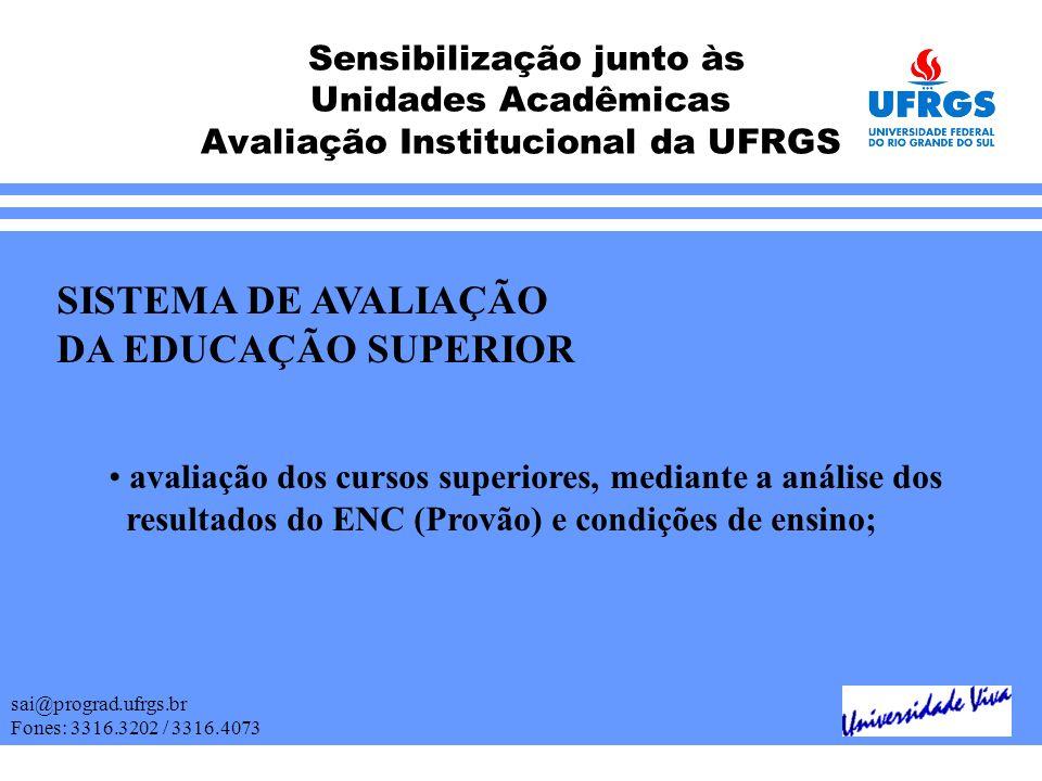 SISTEMA DE AVALIAÇÃO DA EDUCAÇÃO SUPERIOR