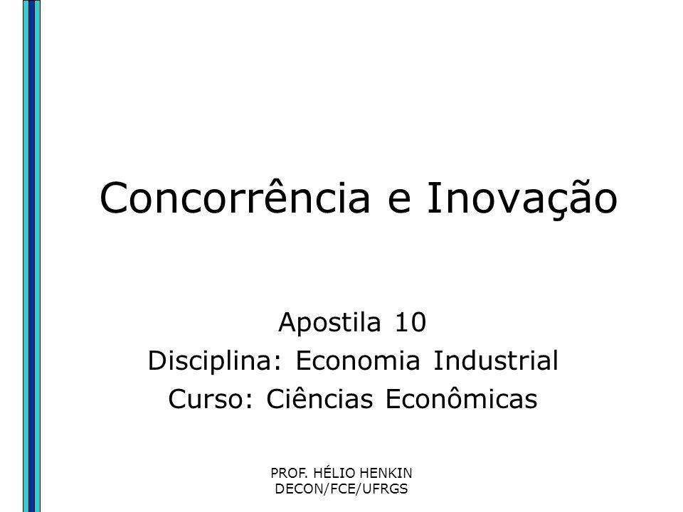 Concorrência e Inovação