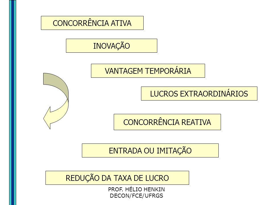 LUCROS EXTRAORDINÁRIOS