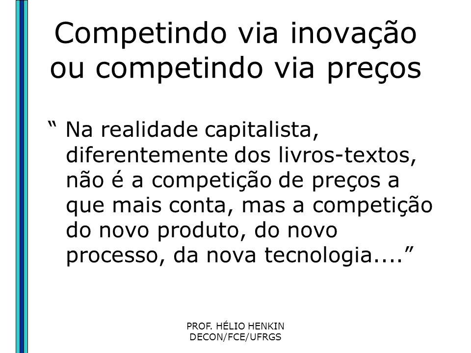 Competindo via inovação ou competindo via preços