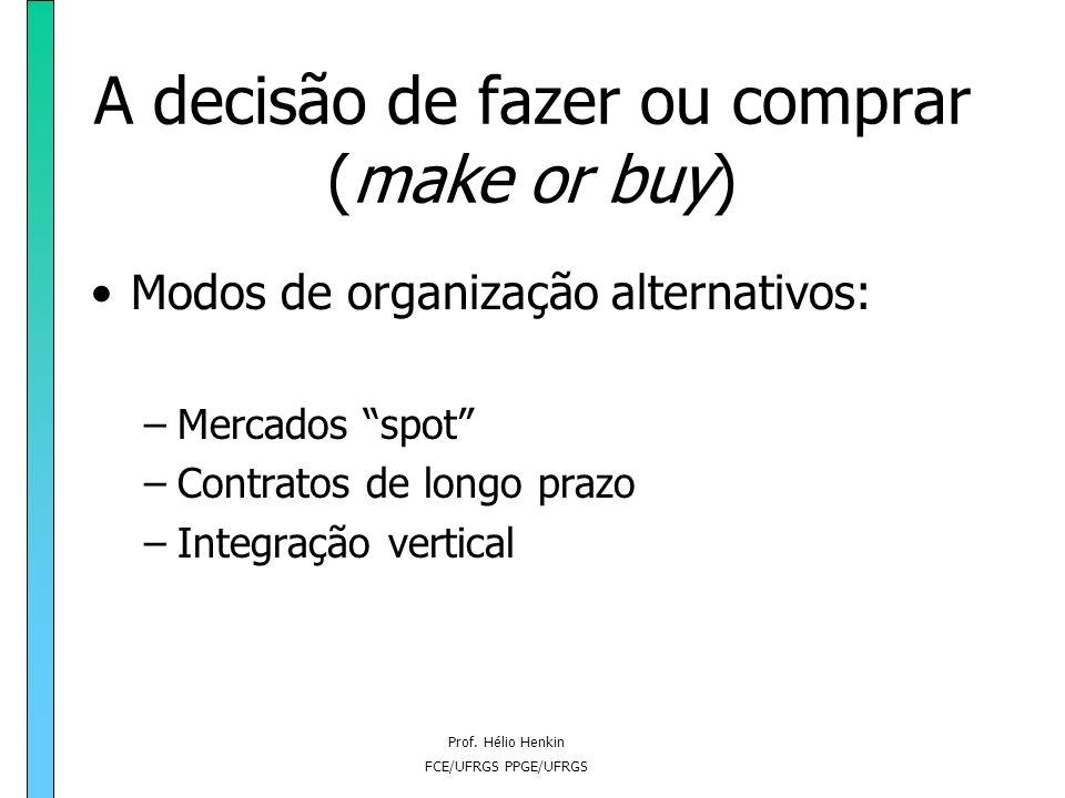 A decisão de fazer ou comprar (make or buy)