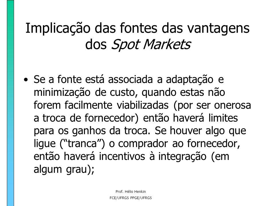 Implicação das fontes das vantagens dos Spot Markets