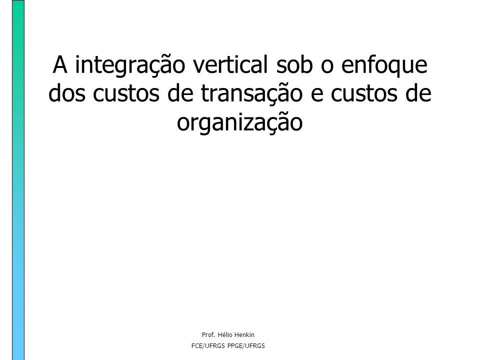 A integração vertical sob o enfoque dos custos de transação e custos de organização