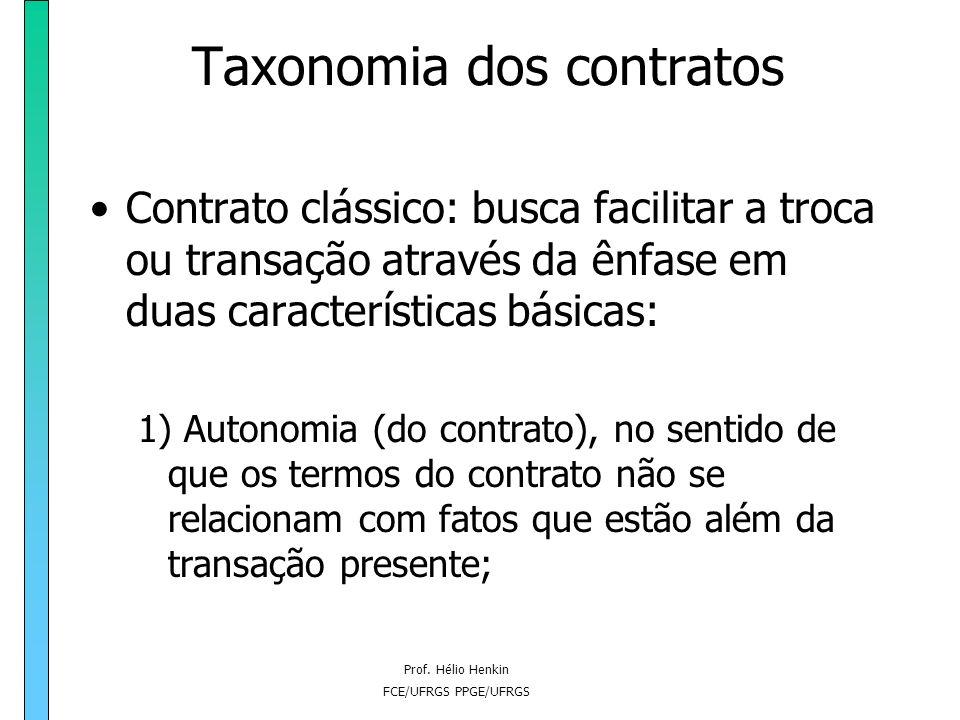 Taxonomia dos contratos