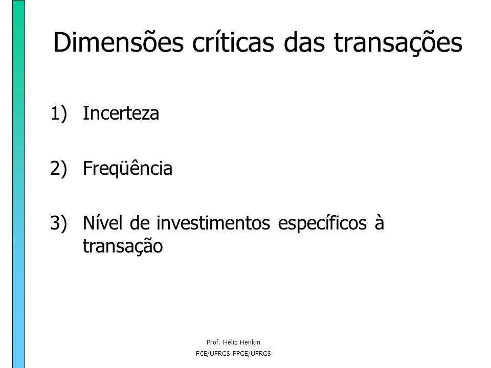 Dimensões críticas das transações