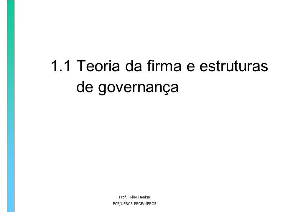 1.1 Teoria da firma e estruturas de governança