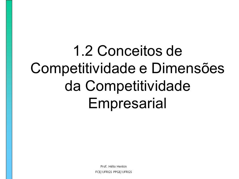 1.2 Conceitos de Competitividade e Dimensões da Competitividade Empresarial