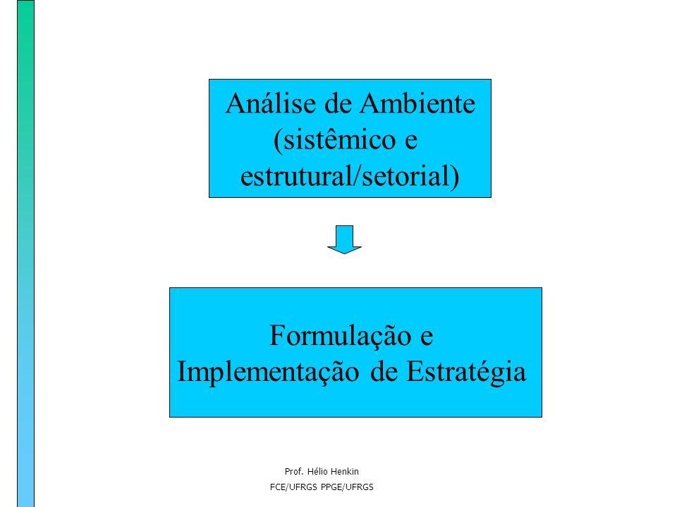 estrutural/setorial)