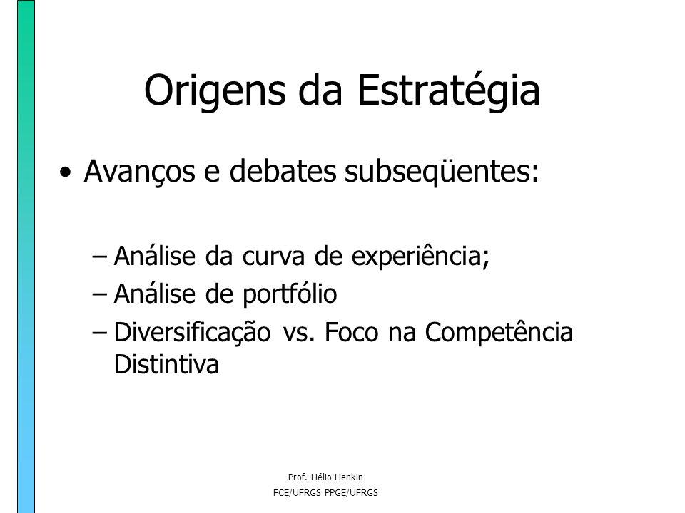 Origens da Estratégia Avanços e debates subseqüentes: