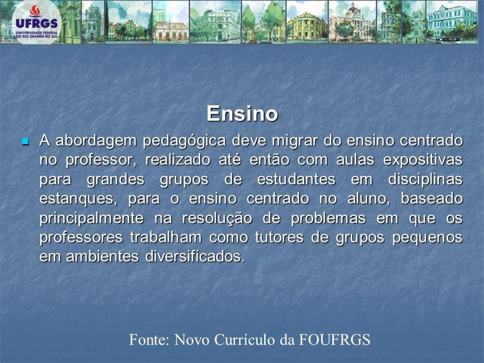Fonte: Novo Currículo da FOUFRGS