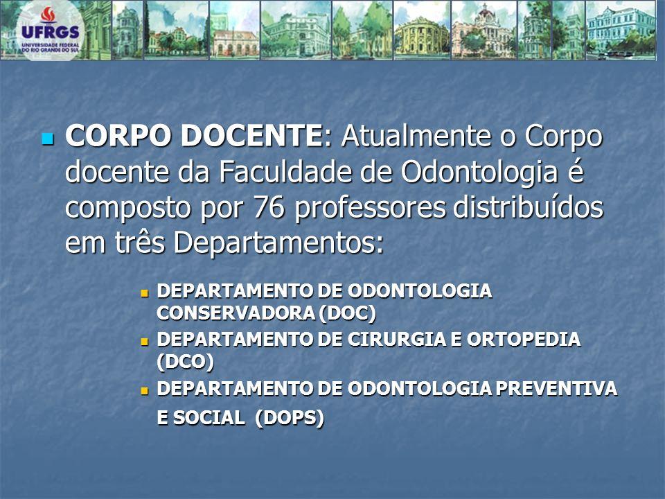 CORPO DOCENTE: Atualmente o Corpo docente da Faculdade de Odontologia é composto por 76 professores distribuídos em três Departamentos: