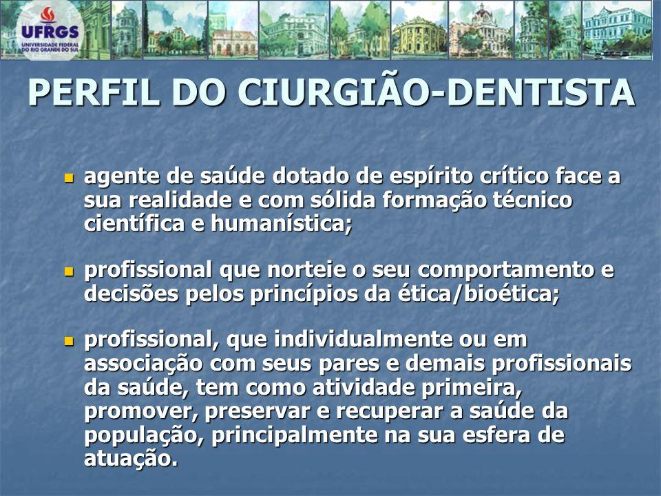 PERFIL DO CIURGIÃO-DENTISTA