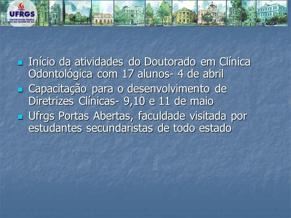 Início da atividades do Doutorado em Clínica Odontológica com 17 alunos- 4 de abril