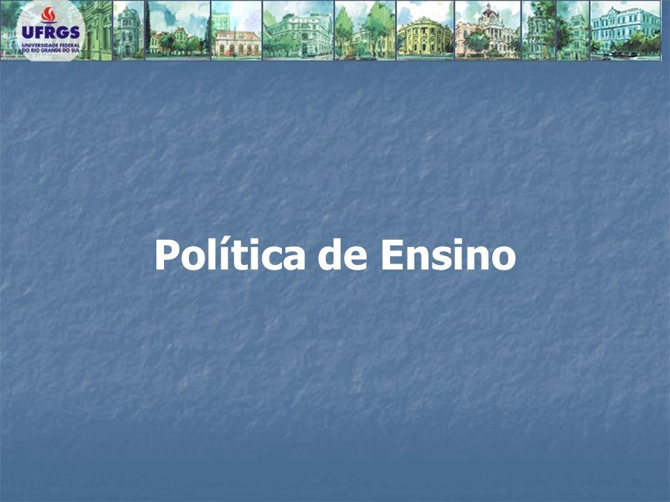 Política de Ensino