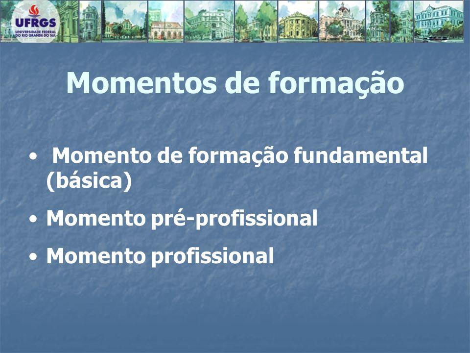 Momentos de formação Momento de formação fundamental (básica)