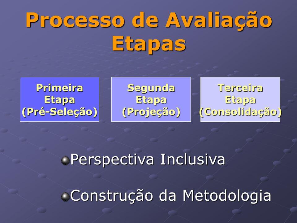 Processo de Avaliação Etapas