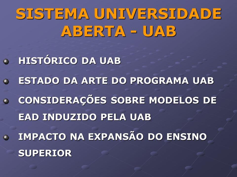 SISTEMA UNIVERSIDADE ABERTA - UAB