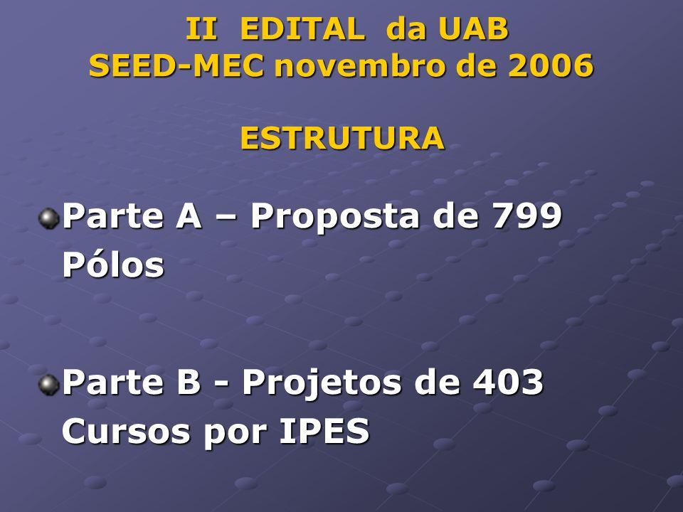 II EDITAL da UAB SEED-MEC novembro de 2006 ESTRUTURA