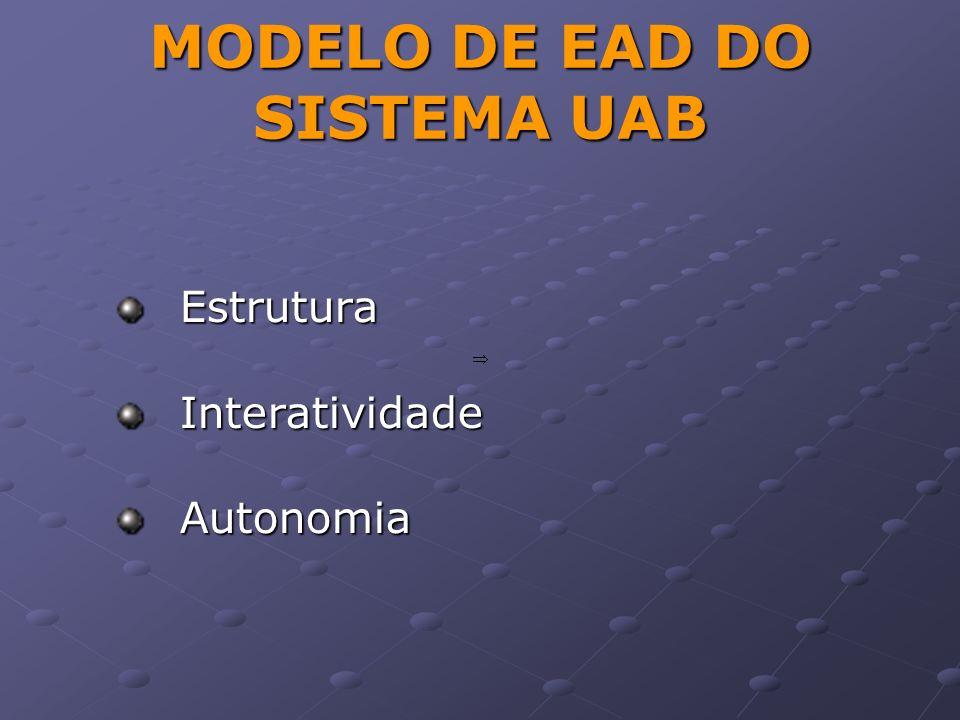 MODELO DE EAD DO SISTEMA UAB