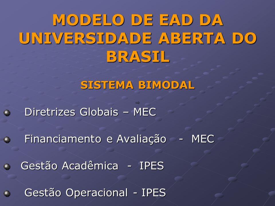 MODELO DE EAD DA UNIVERSIDADE ABERTA DO BRASIL