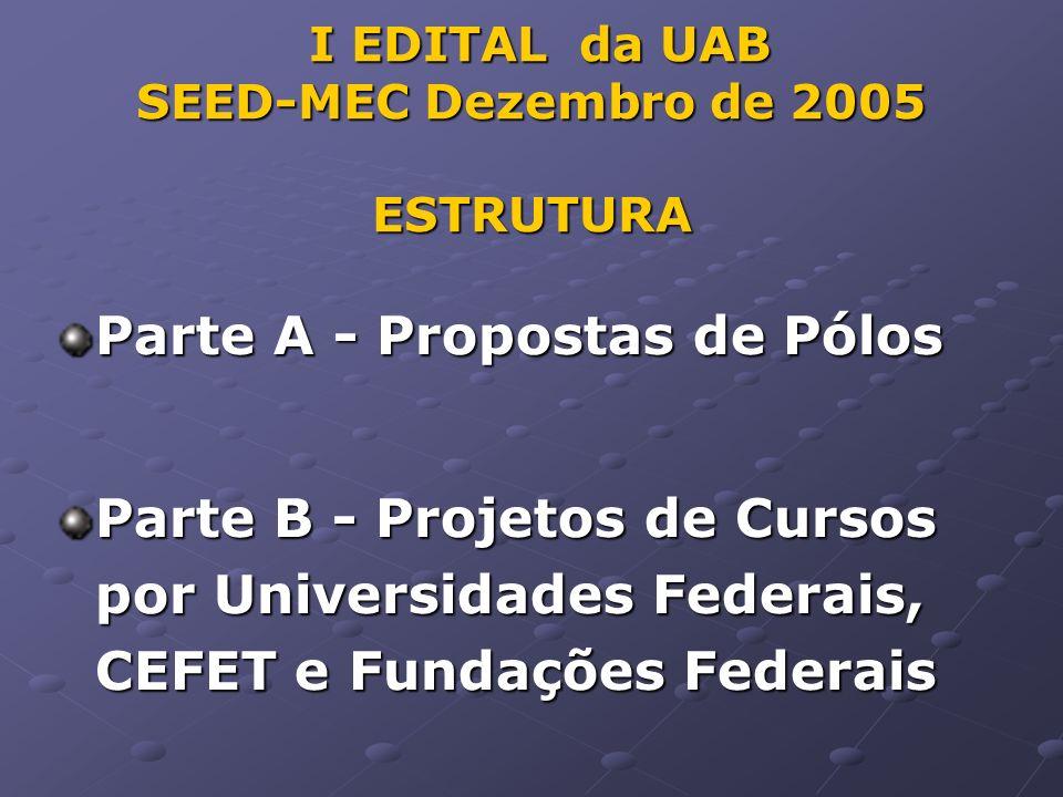 I EDITAL da UAB SEED-MEC Dezembro de 2005 ESTRUTURA