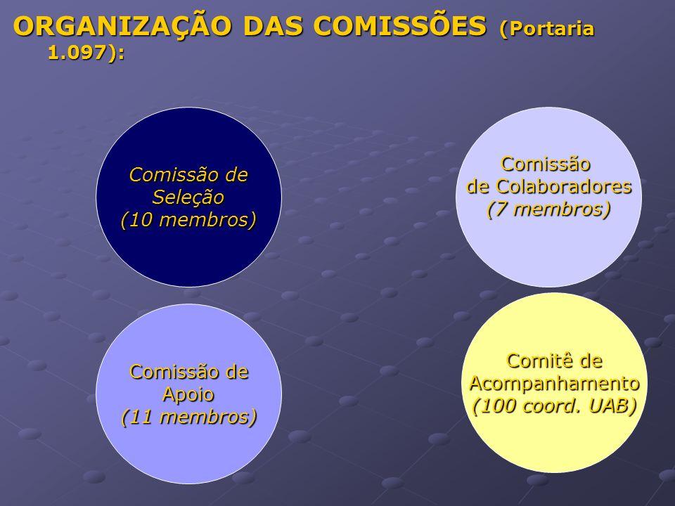 ORGANIZAÇÃO DAS COMISSÕES (Portaria 1.097):