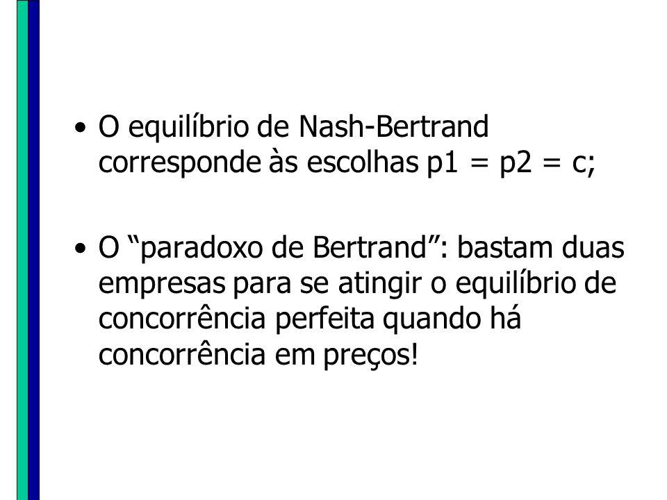O equilíbrio de Nash-Bertrand corresponde às escolhas p1 = p2 = c;