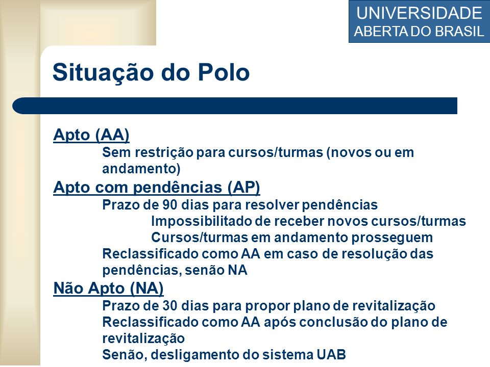 Situação do Polo Apto (AA) Apto com pendências (AP) Não Apto (NA)