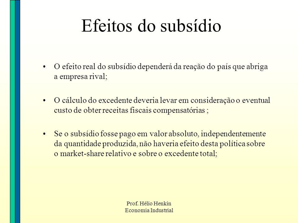 Efeitos do subsídio O efeito real do subsídio dependerá da reação do país que abriga a empresa rival;