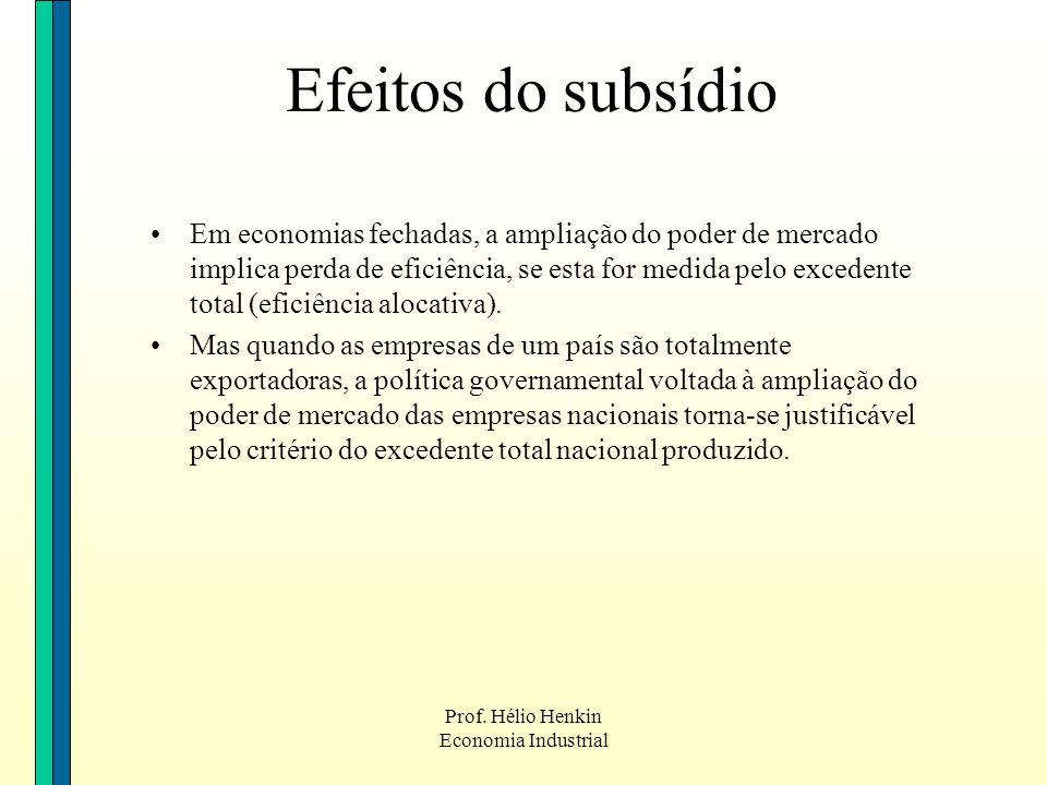 Efeitos do subsídio