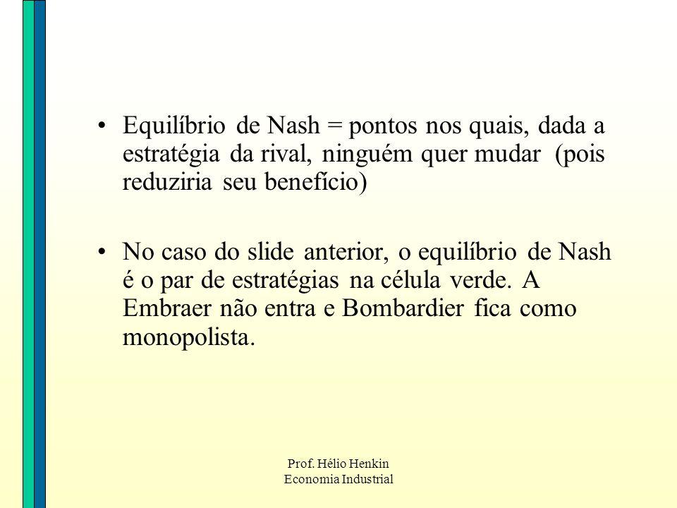 Equilíbrio de Nash = pontos nos quais, dada a estratégia da rival, ninguém quer mudar (pois reduziria seu benefício)
