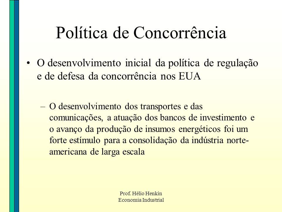 Política de Concorrência