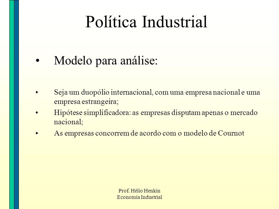 Política Industrial Modelo para análise: