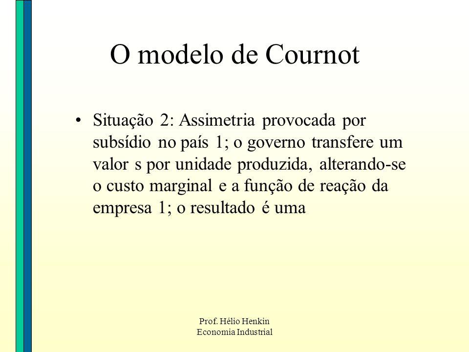 O modelo de Cournot