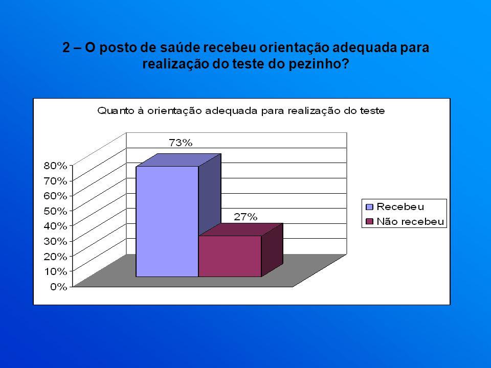 2 – O posto de saúde recebeu orientação adequada para realização do teste do pezinho