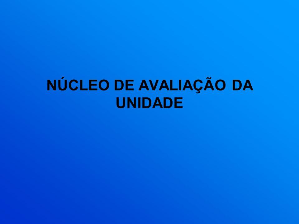NÚCLEO DE AVALIAÇÃO DA UNIDADE