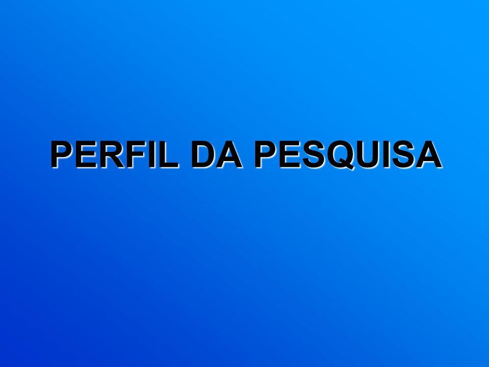 PERFIL DA PESQUISA