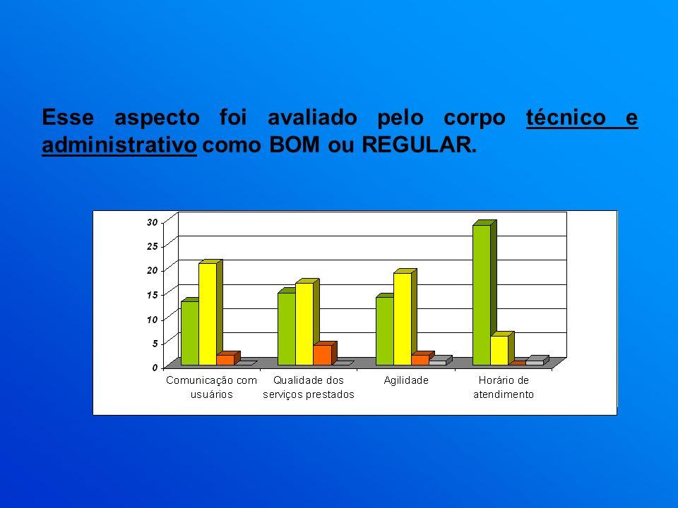 Esse aspecto foi avaliado pelo corpo técnico e administrativo como BOM ou REGULAR.