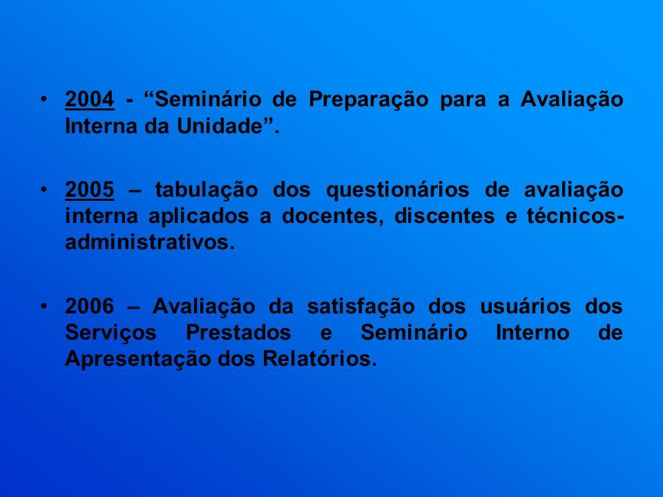 2004 - Seminário de Preparação para a Avaliação Interna da Unidade .