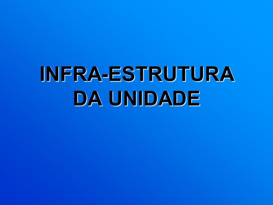 INFRA-ESTRUTURA DA UNIDADE