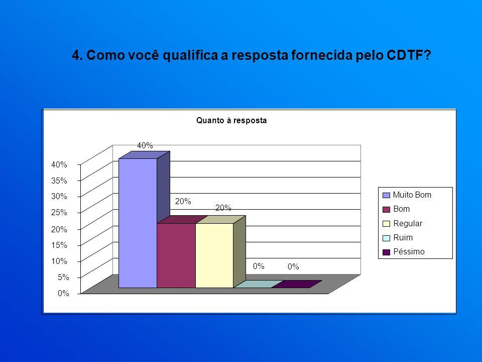 4. Como você qualifica a resposta fornecida pelo CDTF