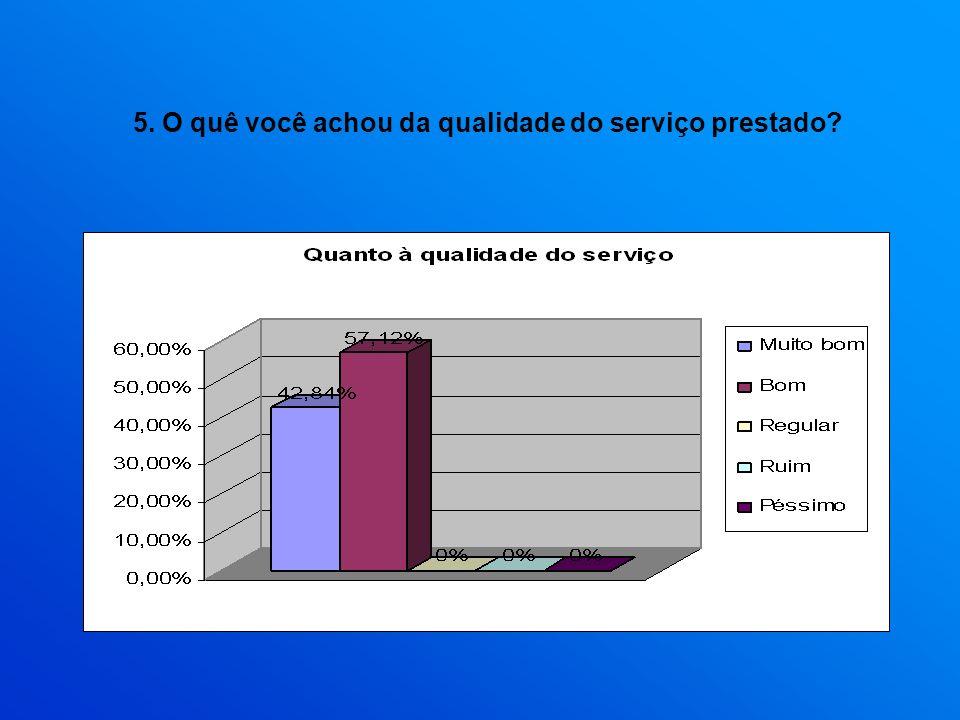 5. O quê você achou da qualidade do serviço prestado