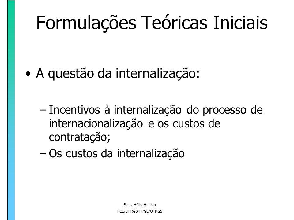 Formulações Teóricas Iniciais